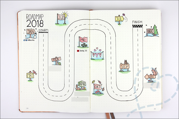 Bullet journal indeling inspiratie roadmap 2018