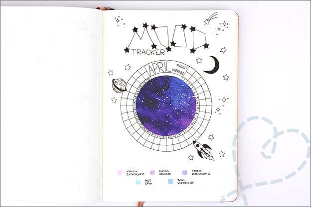 Bullet Journal inspiratie april space ruimte mood tracker
