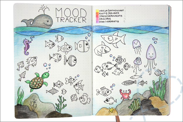 Bullet journal juni mood tracker fish ocean sea
