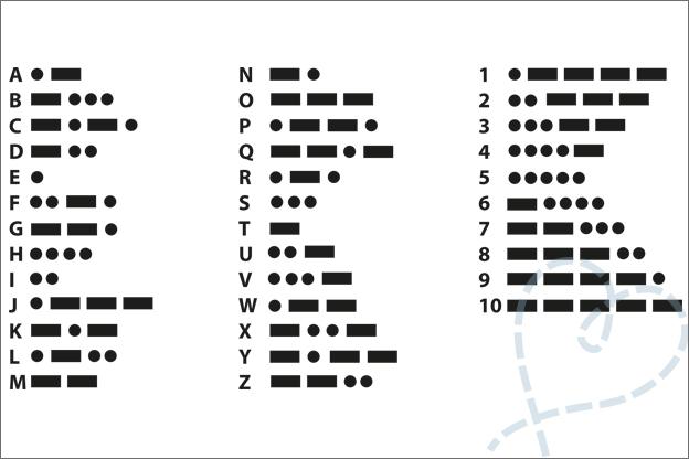Sieraden maken morse code Alfabet cijfer letters